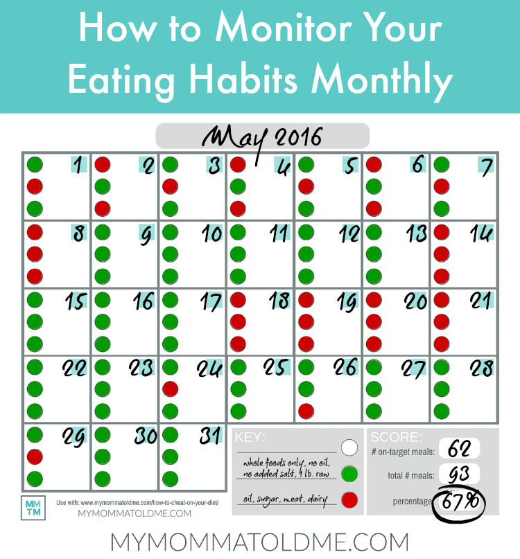 monthly diet tracker free printable diet plan schedule Dr Fuhrman Eat to Live plan 6 week program